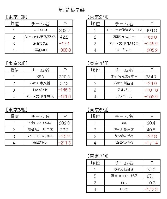 0129_fuji_dantai_5