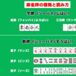 麻雀牌の種類と読み方