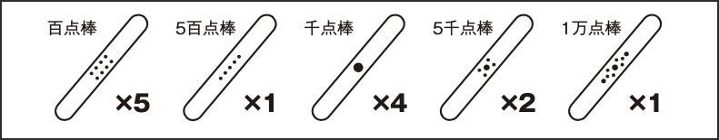 麻雀の点棒の種類